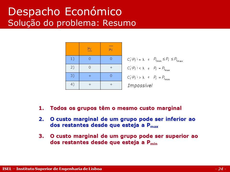 Despacho Económico Solução do problema: Resumo