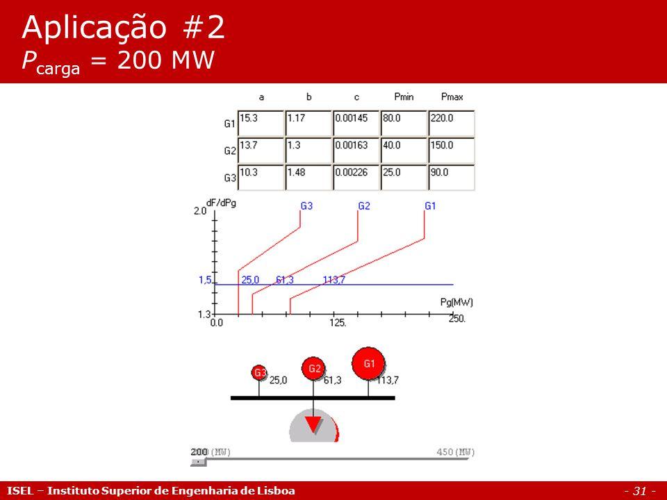 Aplicação #2 Pcarga = 200 MW ISEL – Instituto Superior de Engenharia de Lisboa