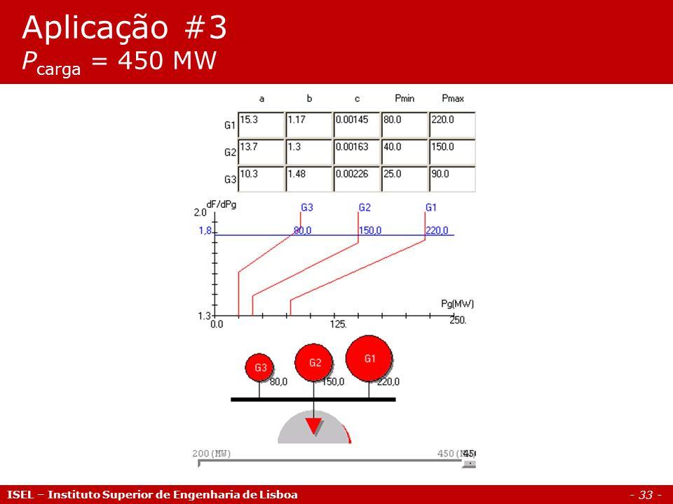 Aplicação #3 Pcarga = 450 MW ISEL – Instituto Superior de Engenharia de Lisboa