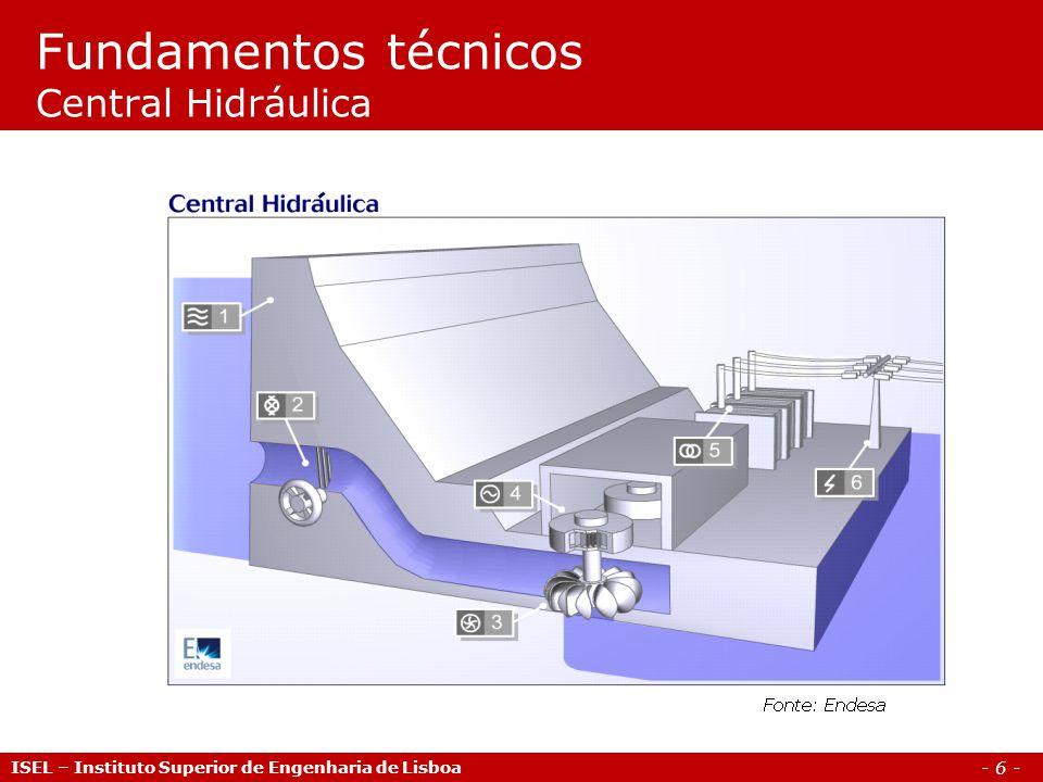Fundamentos técnicos Central Hidráulica