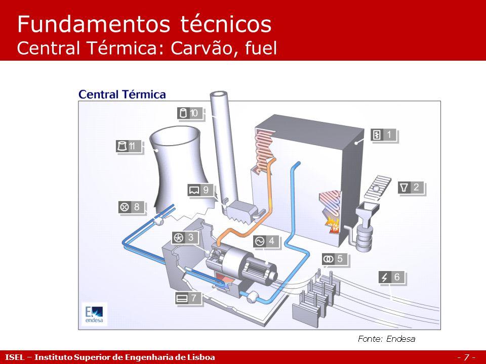 Fundamentos técnicos Central Térmica: Carvão, fuel