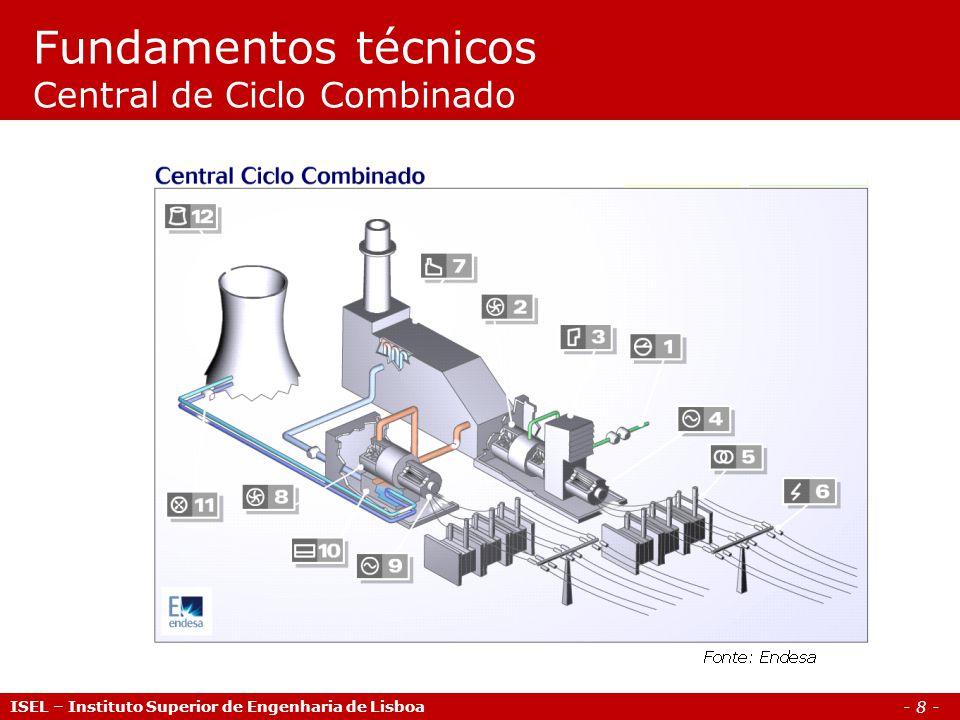 Fundamentos técnicos Central de Ciclo Combinado