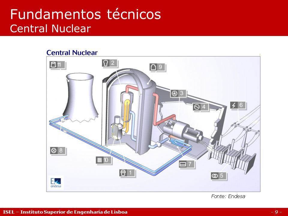 Fundamentos técnicos Central Nuclear
