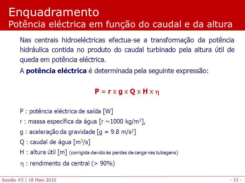 Enquadramento Potência eléctrica em função do caudal e da altura