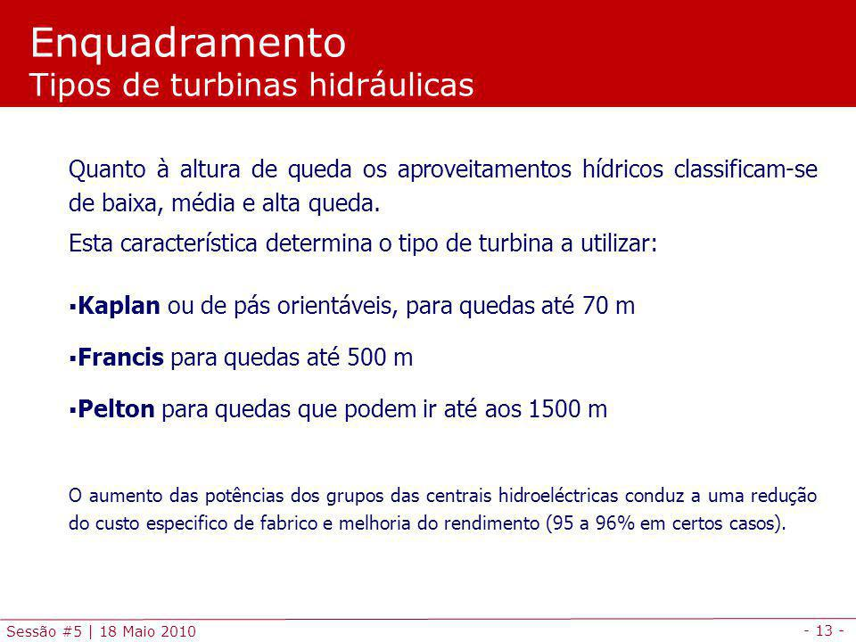 Enquadramento Tipos de turbinas hidráulicas