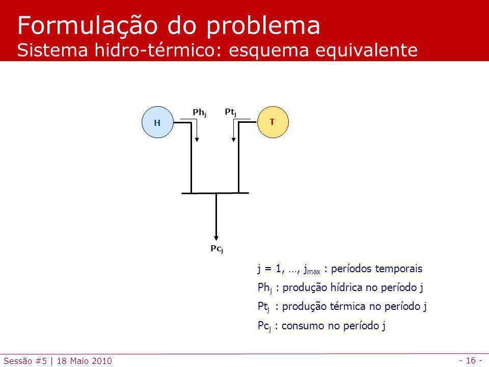 Formulação do problema Sistema hidro-térmico: esquema equivalente