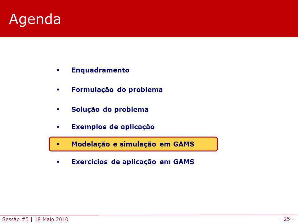 Agenda Enquadramento Formulação do problema Solução do problema