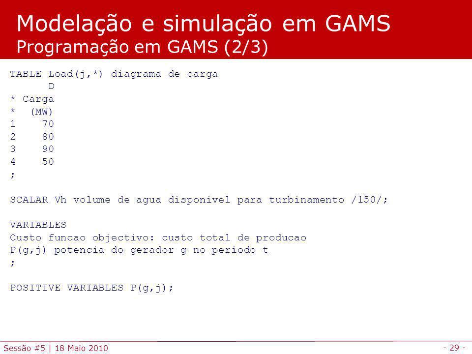 Modelação e simulação em GAMS Programação em GAMS (2/3)