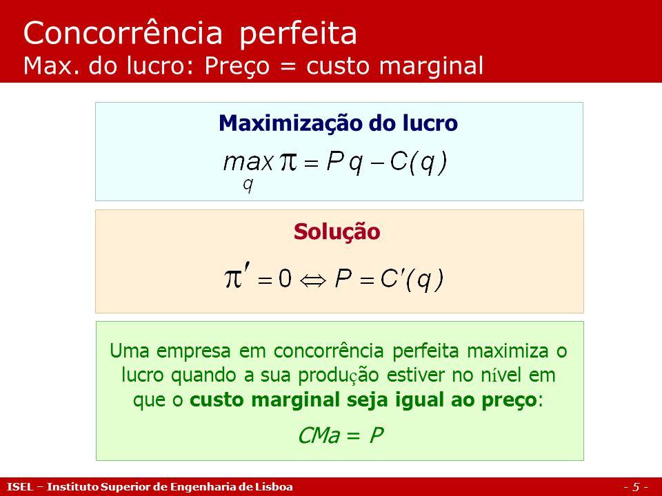 Concorrência perfeita Max. do lucro: Preço = custo marginal
