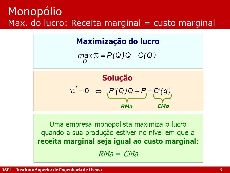 Monopólio Max. do lucro: Receita marginal = custo marginal