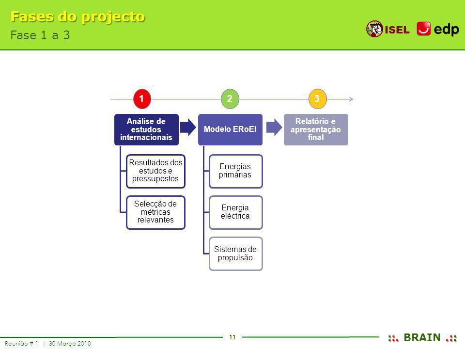 Análise de estudos internacionais Relatório e apresentação final