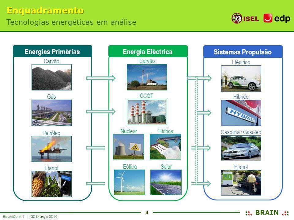Enquadramento Tecnologias energéticas em análise Energias Primárias