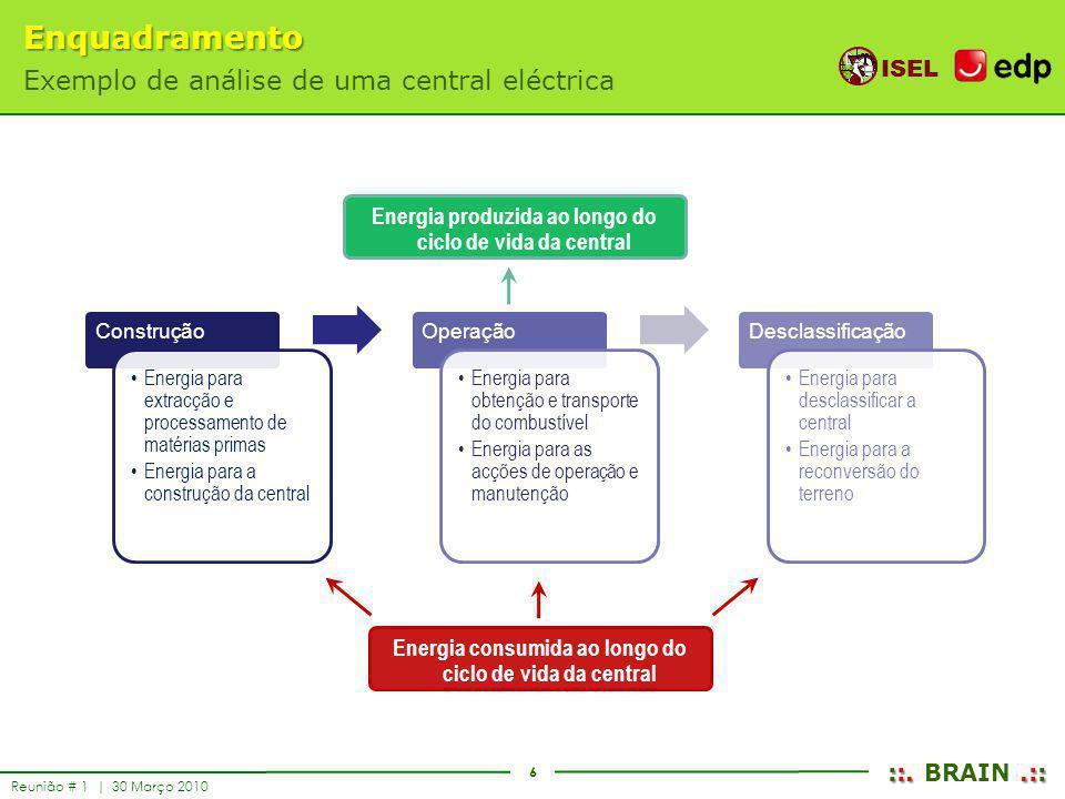 Enquadramento Exemplo de análise de uma central eléctrica