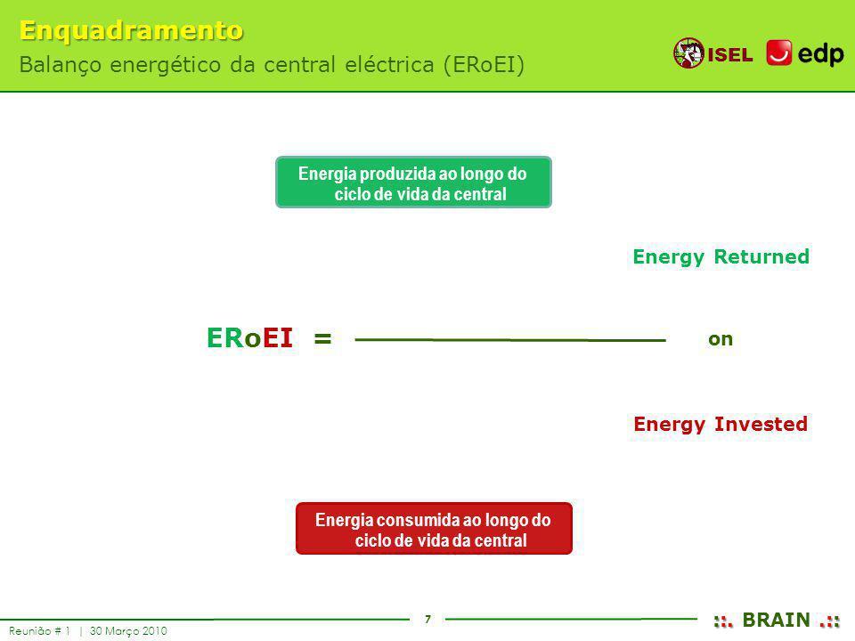 ERoEI = Enquadramento Balanço energético da central eléctrica (ERoEI)