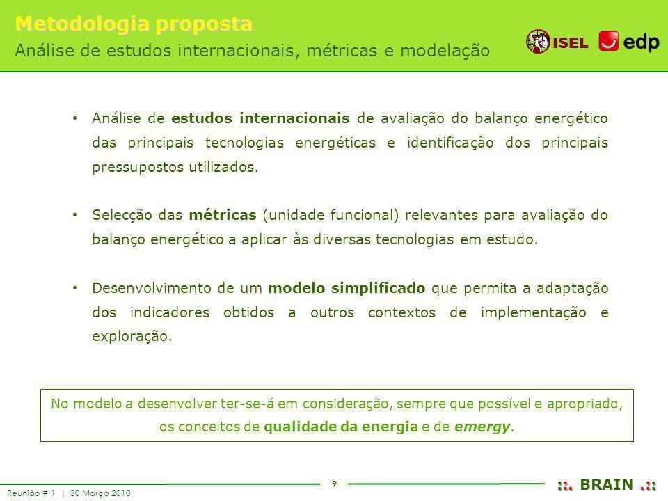 Metodologia proposta Análise de estudos internacionais, métricas e modelação.