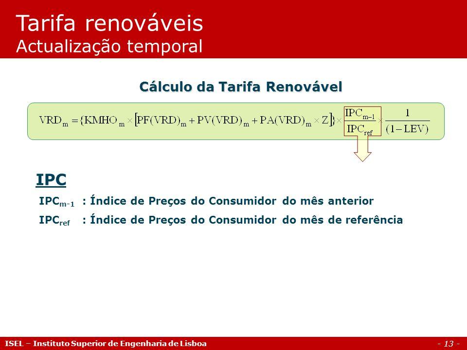 Cálculo da Tarifa Renovável