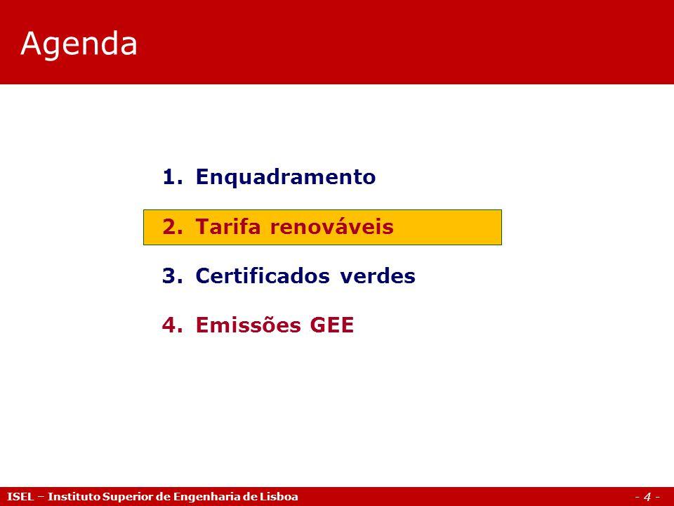 Agenda Enquadramento Tarifa renováveis Certificados verdes