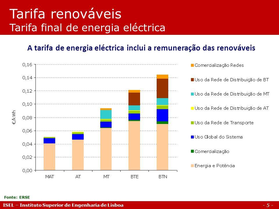 Tarifa renováveis Tarifa final de energia eléctrica