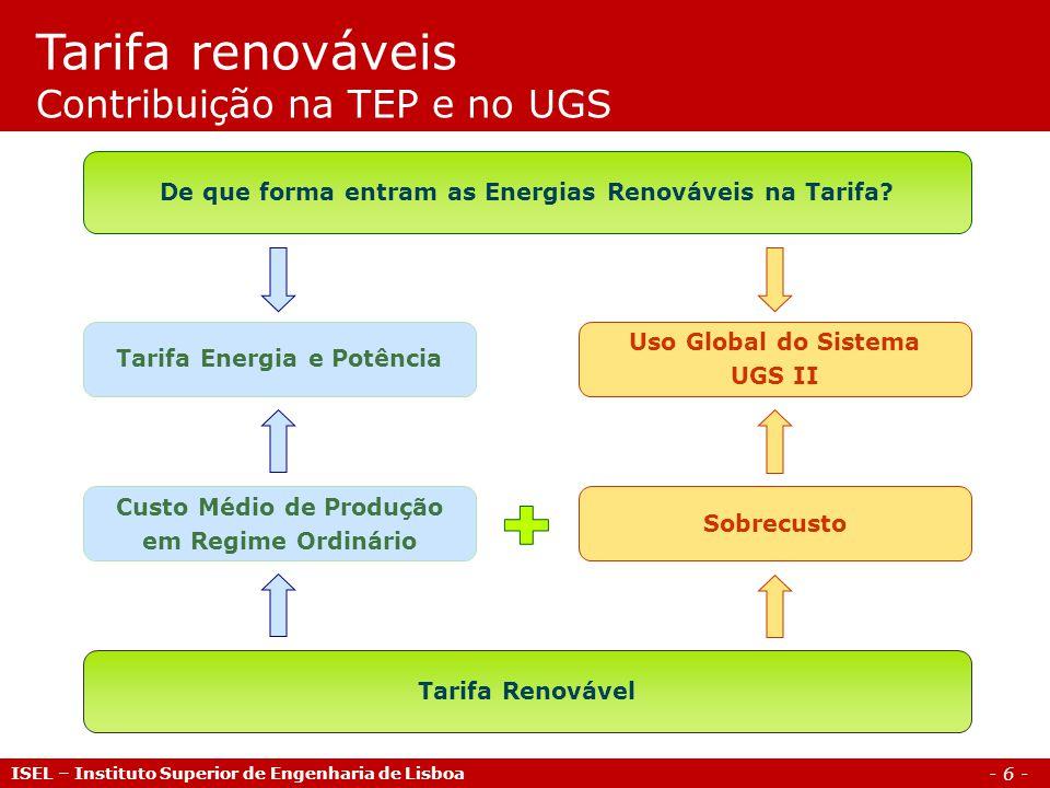 + Tarifa renováveis Contribuição na TEP e no UGS