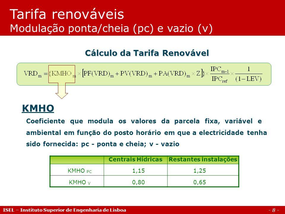 Cálculo da Tarifa Renovável Restantes instalações