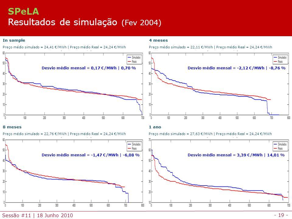 SPeLA Resultados de simulação (Fev 2004)