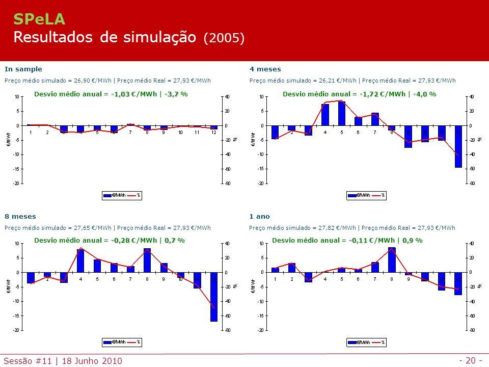 SPeLA Resultados de simulação (2005)