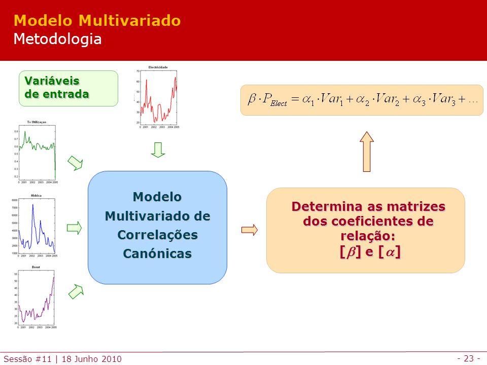 Modelo Multivariado Metodologia