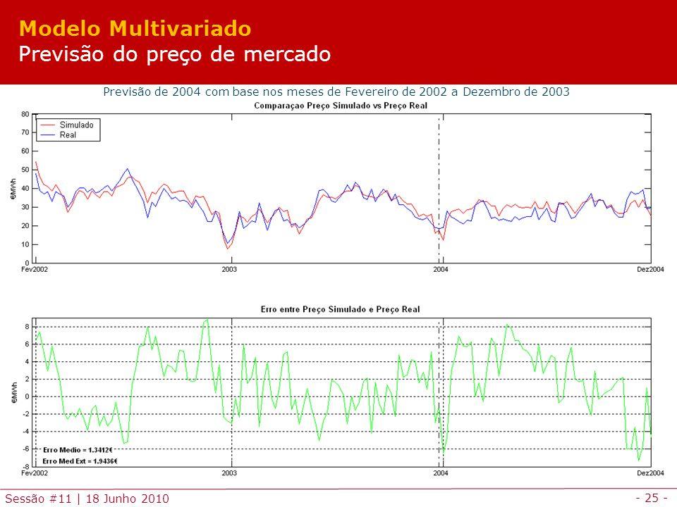 Modelo Multivariado Previsão do preço de mercado