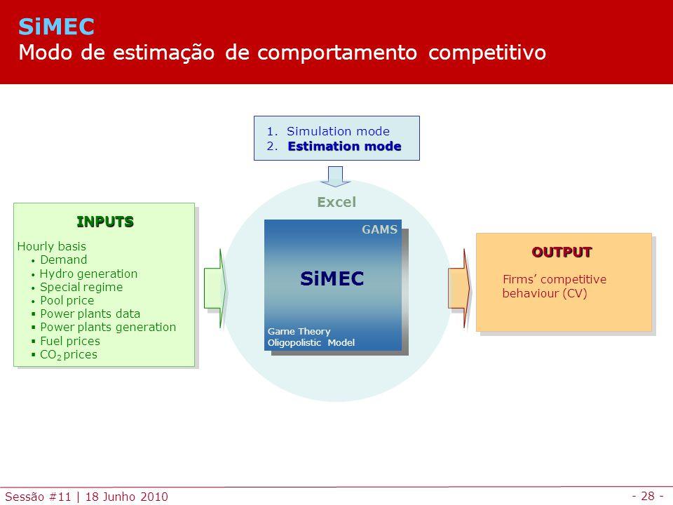SiMEC Modo de estimação de comportamento competitivo