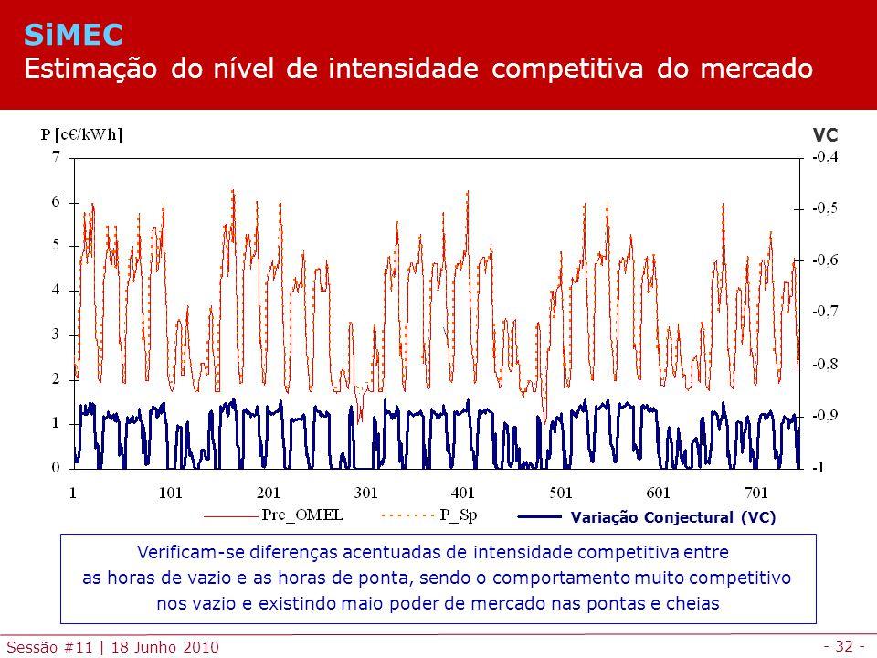 SiMEC Estimação do nível de intensidade competitiva do mercado