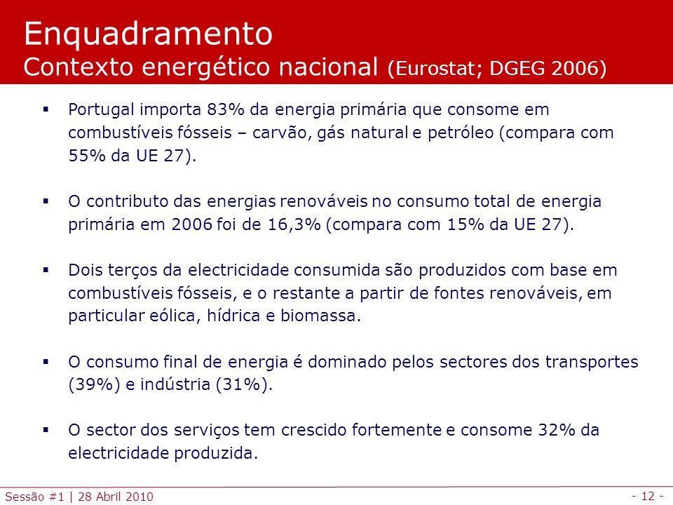 Enquadramento Contexto energético nacional (Eurostat; DGEG 2006)