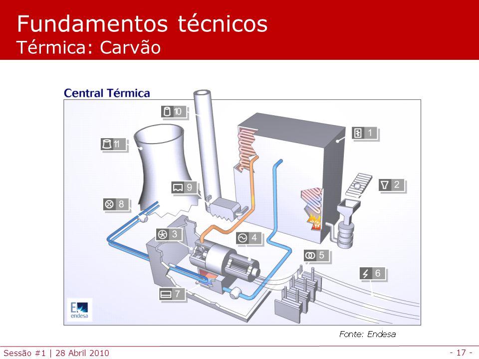 Fundamentos técnicos Térmica: Carvão