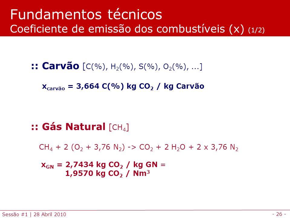 Fundamentos técnicos Coeficiente de emissão dos combustíveis (x) (1/2)