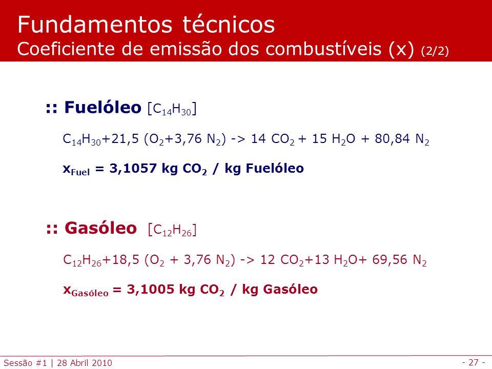 Fundamentos técnicos Coeficiente de emissão dos combustíveis (x) (2/2)