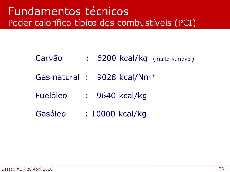 Fundamentos técnicos Poder calorífico típico dos combustíveis (PCI)