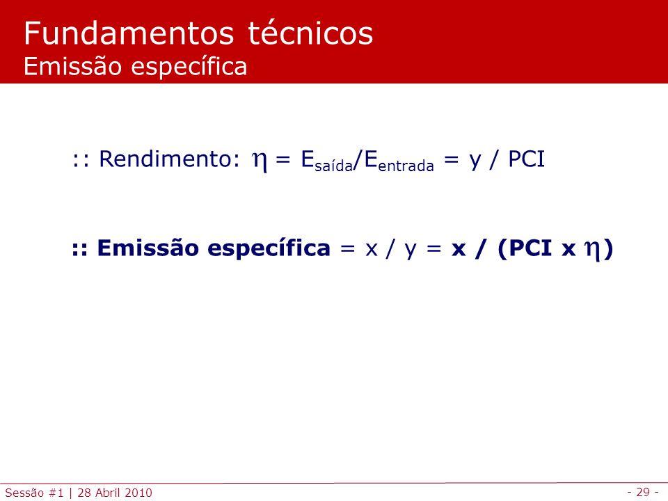Fundamentos técnicos Emissão específica