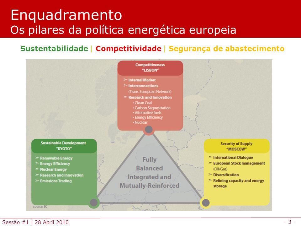 Enquadramento Os pilares da política energética europeia