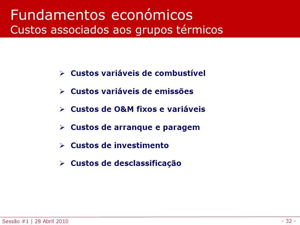 Fundamentos económicos Custos associados aos grupos térmicos