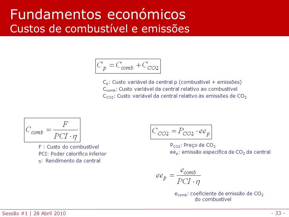 Fundamentos económicos Custos de combustível e emissões