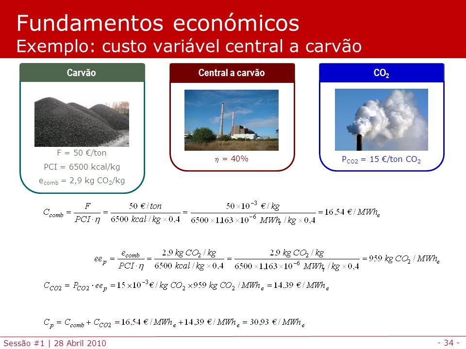 Fundamentos económicos Exemplo: custo variável central a carvão