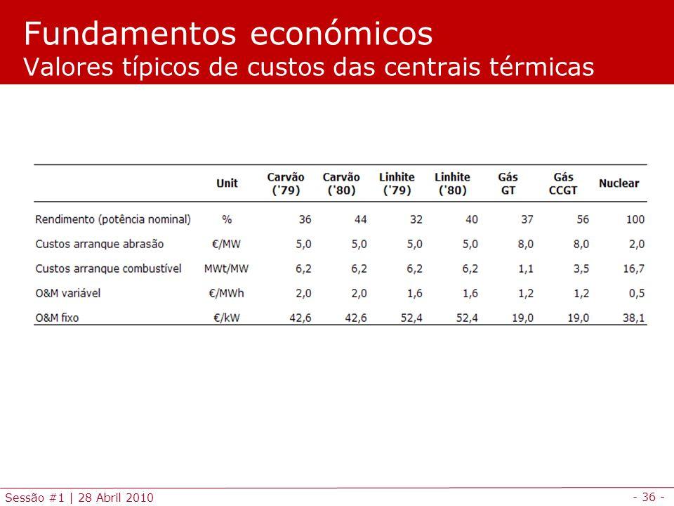 Fundamentos económicos Valores típicos de custos das centrais térmicas