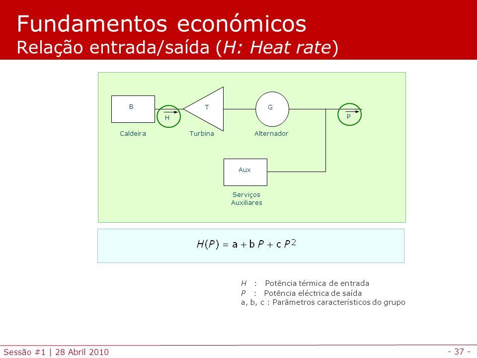 Fundamentos económicos Relação entrada/saída (H: Heat rate)