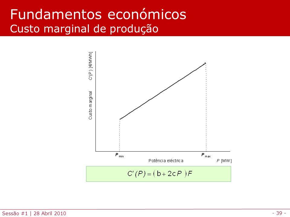 Fundamentos económicos Custo marginal de produção