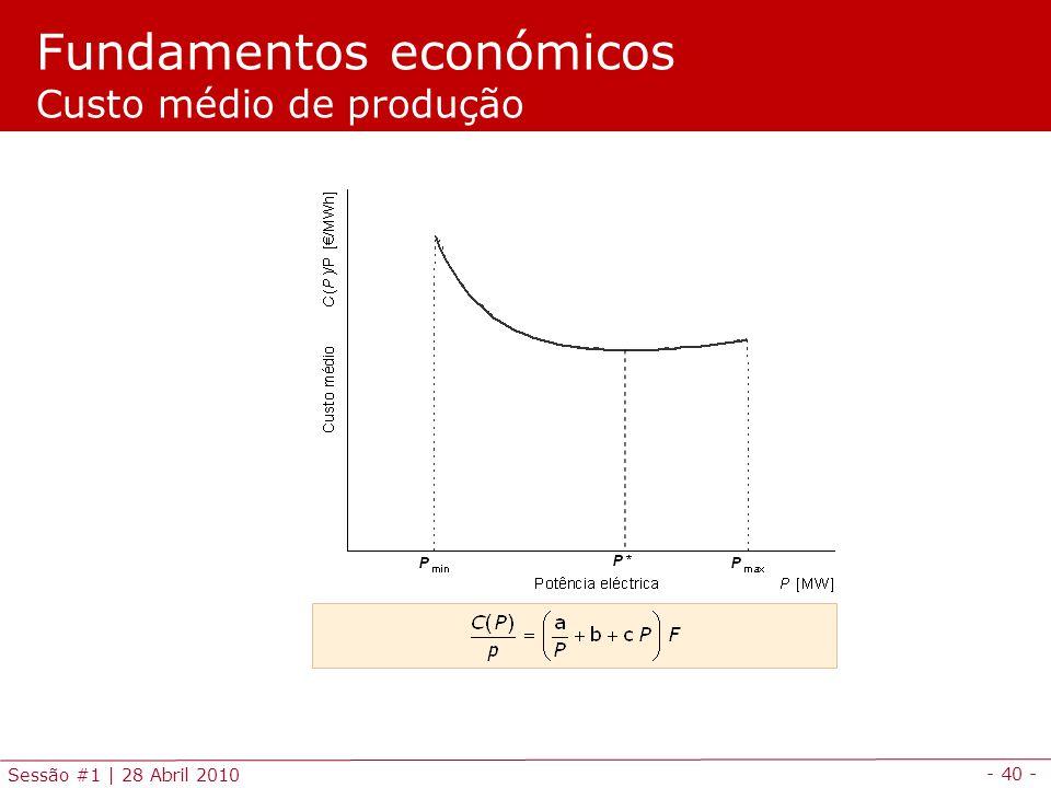 Fundamentos económicos Custo médio de produção
