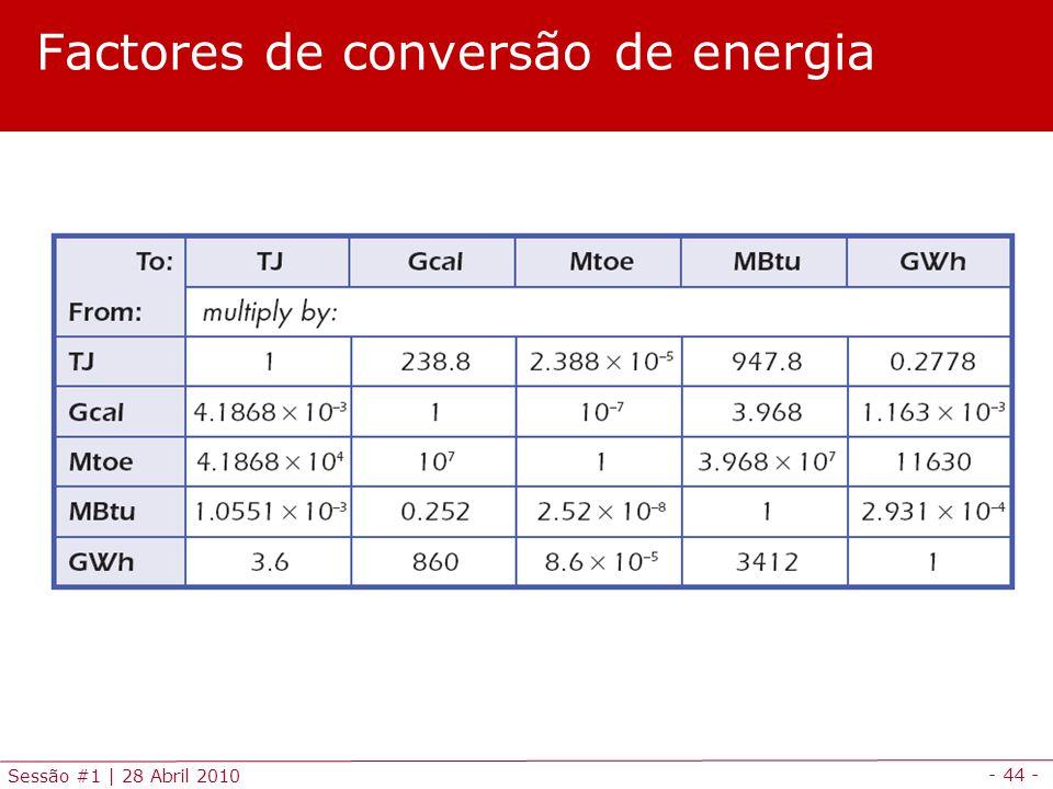 Factores de conversão de energia