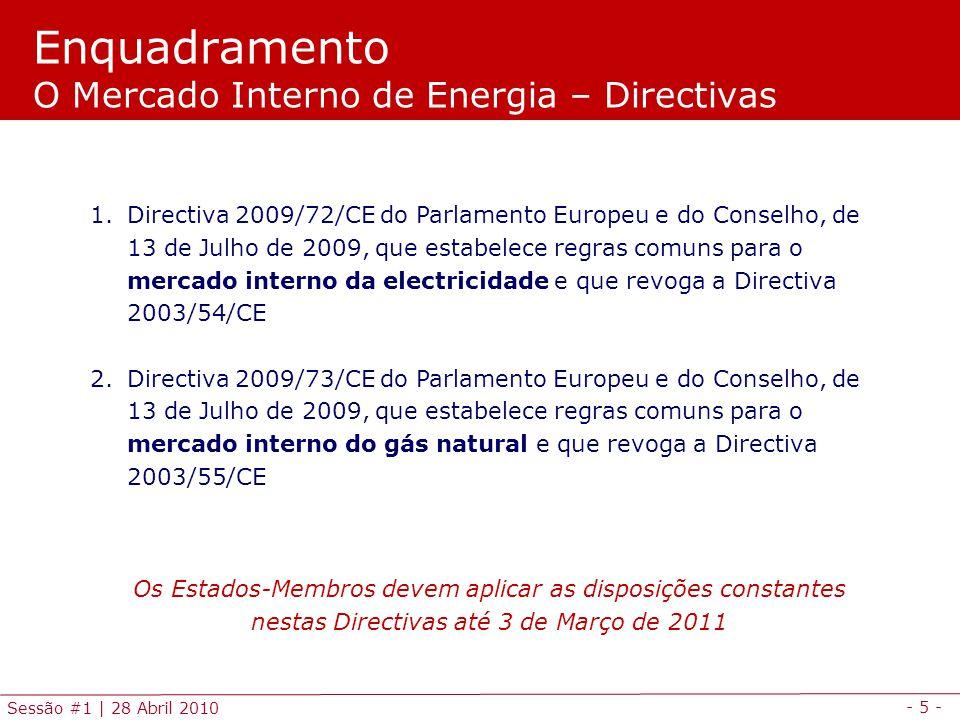 Enquadramento O Mercado Interno de Energia – Directivas