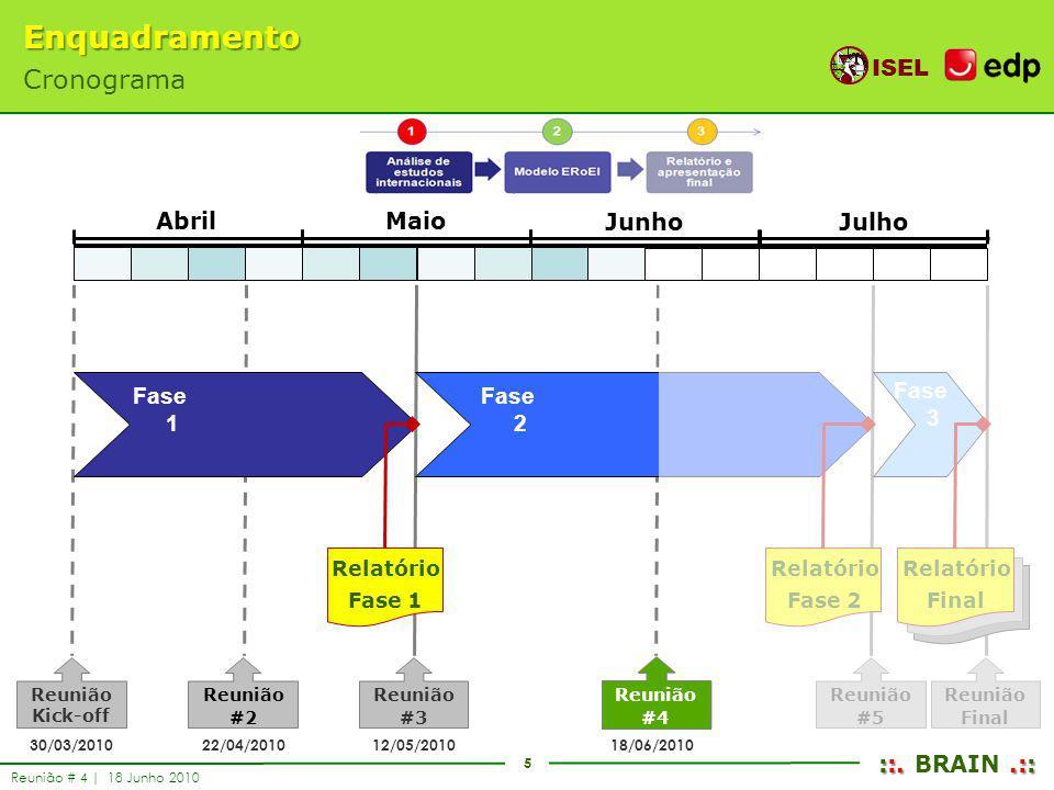 Enquadramento Cronograma Abril Maio Junho Julho Fase 1 3 2 Relatório