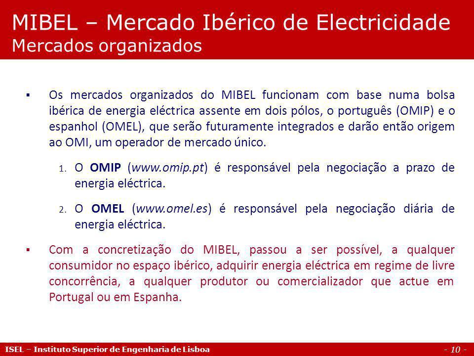 MIBEL – Mercado Ibérico de Electricidade Mercados organizados