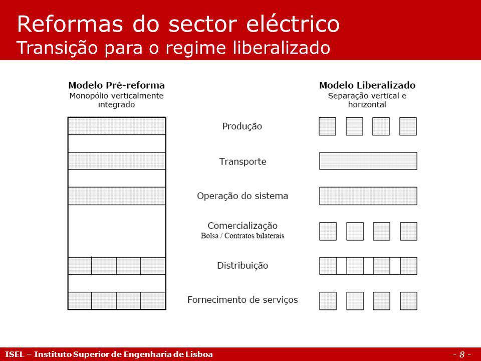 Reformas do sector eléctrico Transição para o regime liberalizado