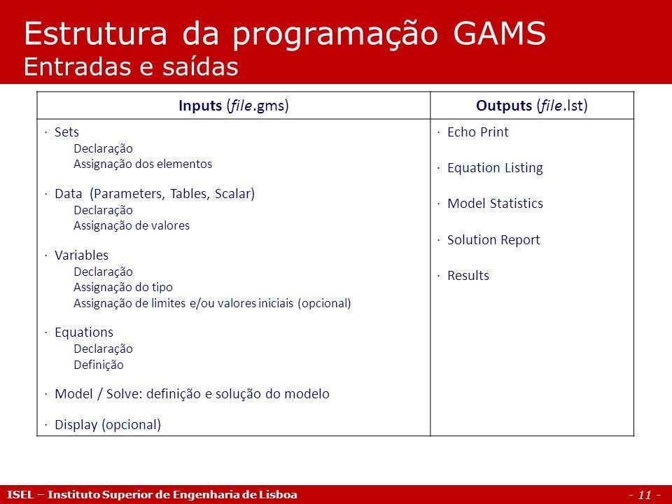 Estrutura da programação GAMS Entradas e saídas